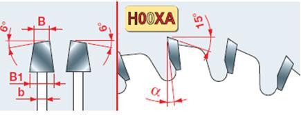 Геометрические параметры зубьев пилы Подрезные пилы для форматно-раскроечного станка  BLACKSMITH