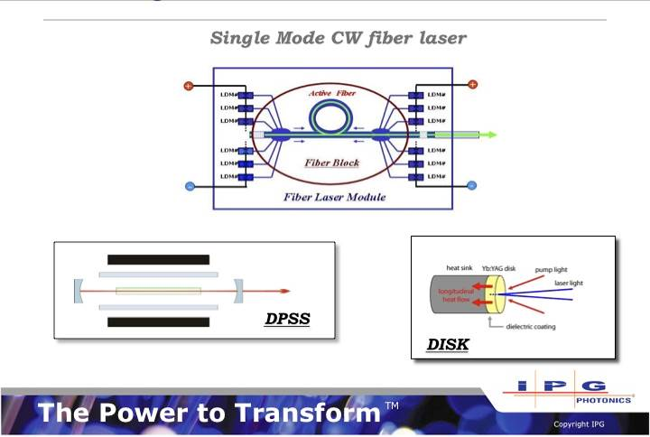 Установка лазерного раскроя листового металла с ЧПУ Beckhoff CNC Weinbrenner модели WFL HS 2000 (Германия)