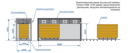 Сушильные камеры серии Гелиос мод.  CКВ-12ТА, СКВ-25ТА, СКВ-50ТА.