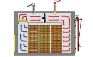 Сушильные камеры модель MGLD производства Китай.