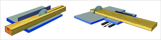 Круглопильный станок Ц6-2М1, схема обработки