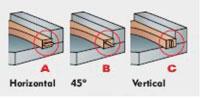 Шипорезный станок для овального шипа YRT-115, три направления шипа от горизонтального до вертикального