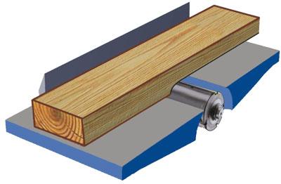 Фуговальный станок SF-630A, схема обработки