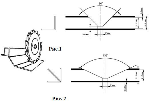Вертикальный форматно-раскроечный станок CPME 2B 20/40, схема обработки