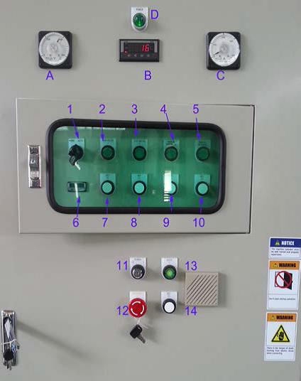 СМ (250x250, 300x300, 350x350, 400x400, 500x500, 600x600), удобная и простая система настройки и управления станком не требует специальных навыков оператора