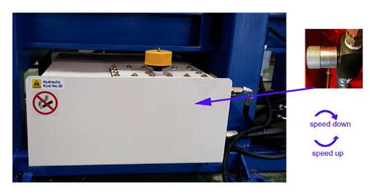 СМ (250x250, 300x300, 350x350, 400x400, 500x500, 600x600), встроенная в станок гидросистема имеет различные настройки для регулировки скорости
