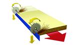 Станок для снятия свесов Filato FL - 92/2, Схема обработки кромкооблицовочного станка с ручной подачей
