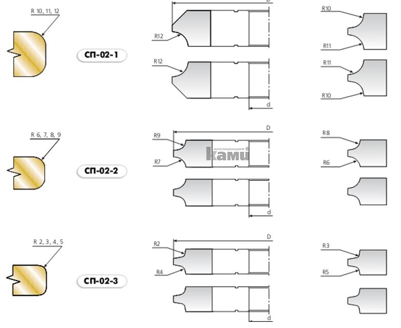 Фрезы для обработки торцов и кромок Самсон СП-02