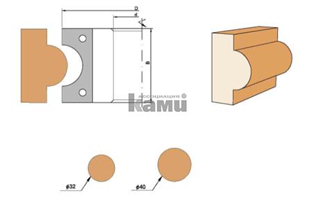 Фреза со сменными ножами для изготовления штапов (черенков) Механик