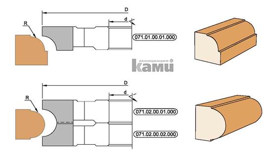 Фреза со сменными ножами для изготовления штапов и полуштапов Механик 071.01
