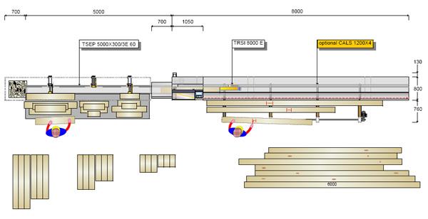 Автоматическая линия оптимизации TRSI 8000E - TSEP, схема торцовочной линии