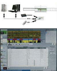 Линия оптимизации TRV 2700EB 500 Италия, эксклюзивное программное обеспечение made in cursal